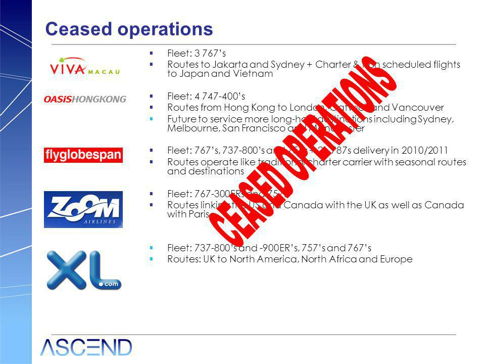 Ceased operations Fleet: 3 767s Routes to Jakarta and Sydney + Charter & non scheduled flights to Japan and Vietnam Fleet: s Routes from Hong Kong to London, Gatwick and Vancouver Future to service more long-haul destinations including Sydney, Melbourne, San Francisco and Manchester Fleet: 767s, s and 757s s delivery in 2010/2011 Routes operate like traditional charter carrier with seasonal routes and destinations Fleet: ERs and 757s Routes linking the US and Canada with the UK as well as Canada with Paris Fleet: s and -900ERs, 757s and 767s Routes: UK to North America, North Africa and Europe