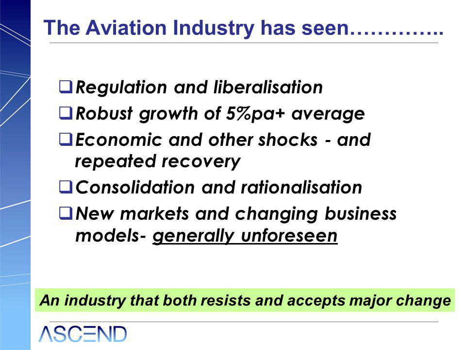 The Aviation Industry has seen………….. Regulation and liberalisation Robust growth of 5%pa+ average Economic and other shocks - and repeated recovery Co