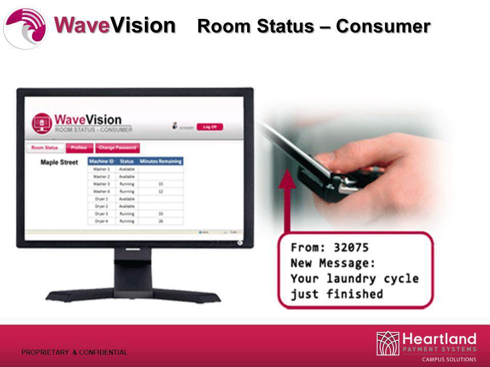 WaveVision Room Status – Consumer PROPRIETARY & CONFIDENTIAL