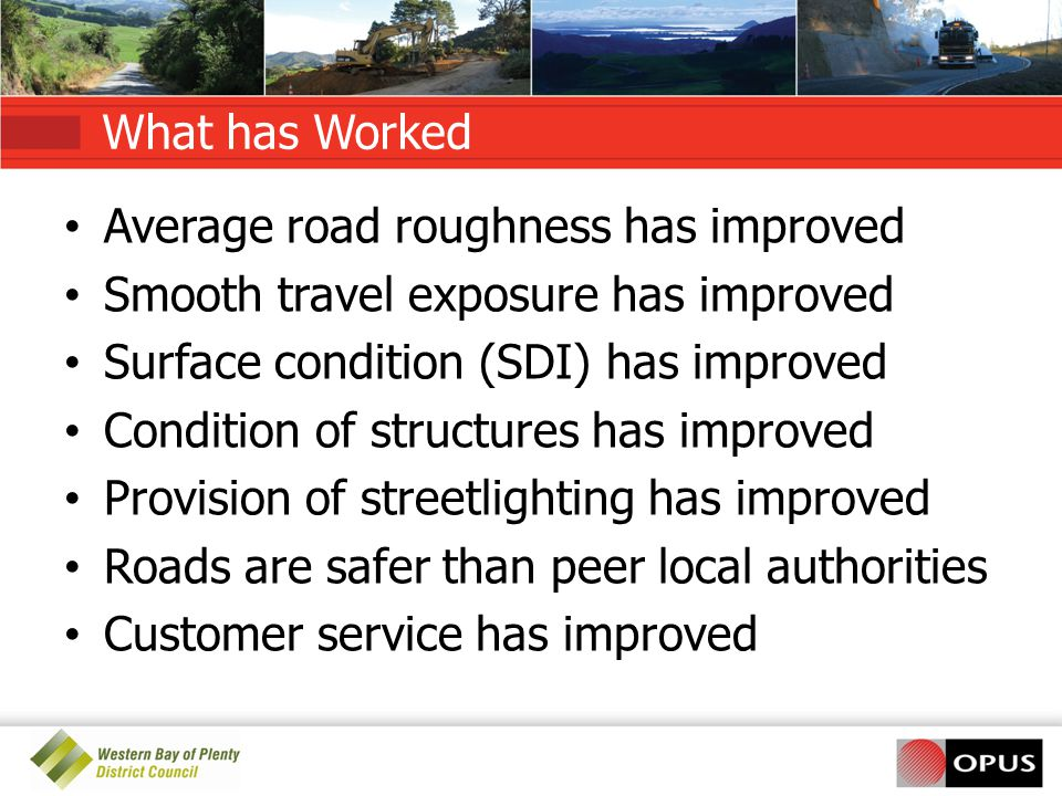 What has Worked Average road roughness has improved Smooth travel exposure has improved Surface condition (SDI) has improved Condition of structures has improved Provision of streetlighting has improved Roads are safer than peer local authorities Customer service has improved