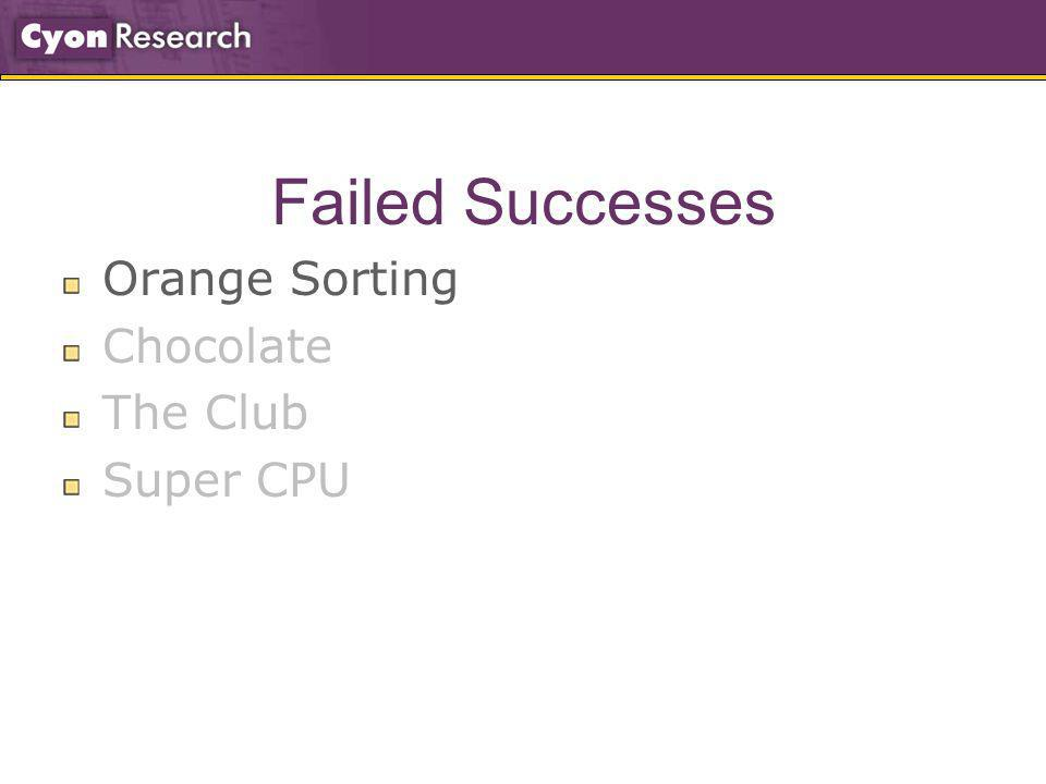 Failed Successes Orange Sorting Chocolate The Club Super CPU