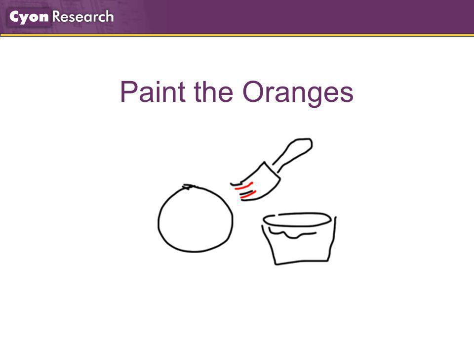 Paint the Oranges