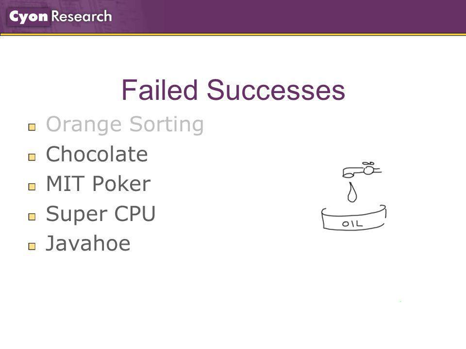 Failed Successes Orange Sorting Chocolate MIT Poker Super CPU Javahoe