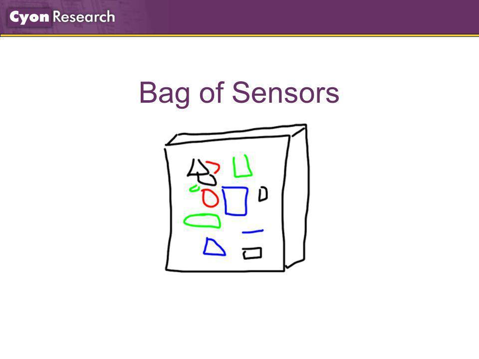 Bag of Sensors
