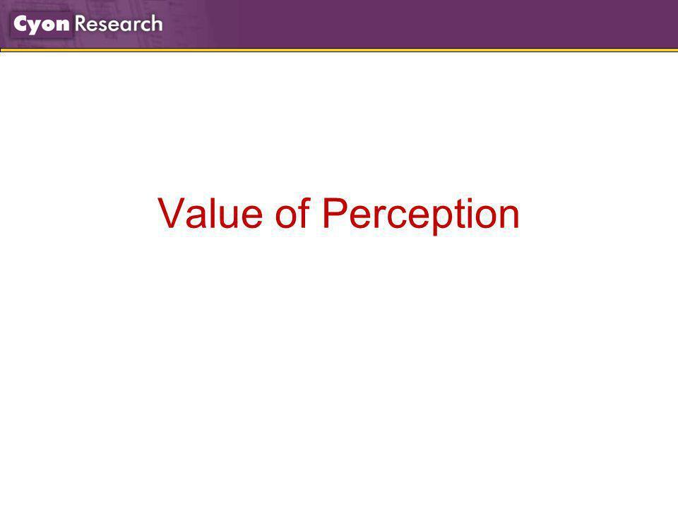 Value of Perception