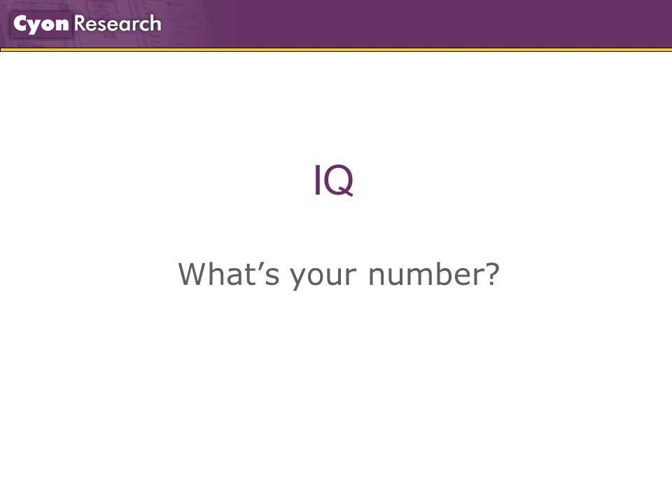 IQ Whats your number?