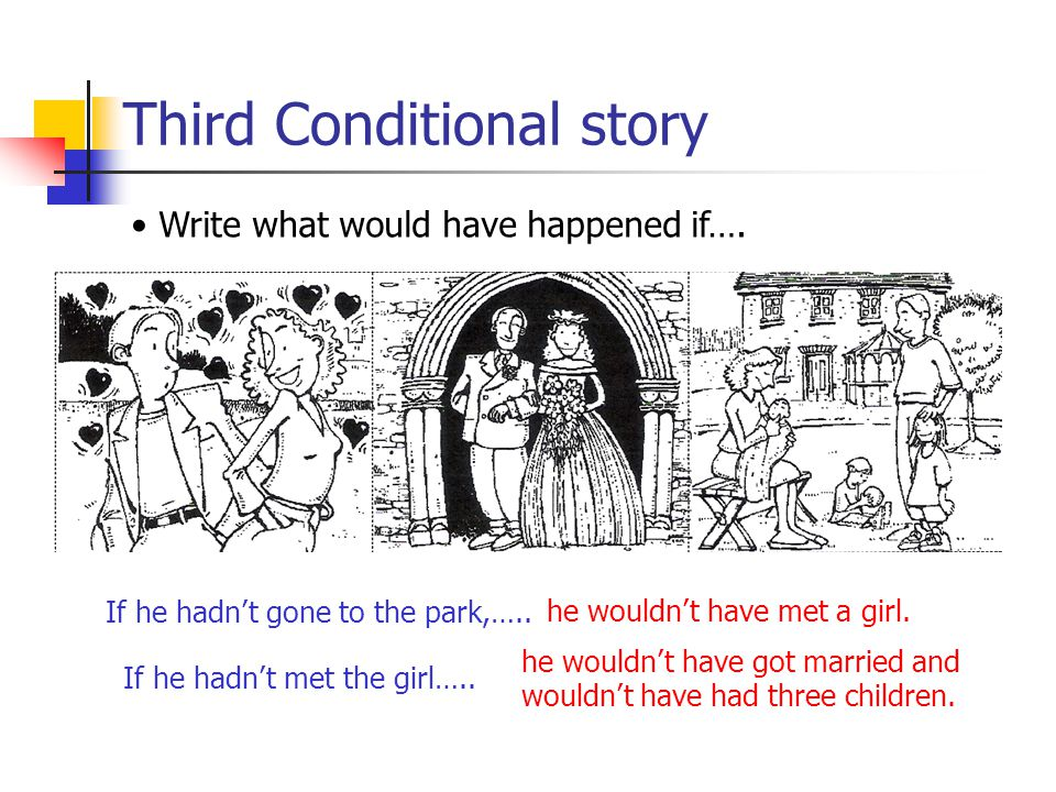 Third Conditional story Write what would have happened if…. If he hadnt been late for work,…… If he hadnt been dismissed….. his boss wouldnt have got