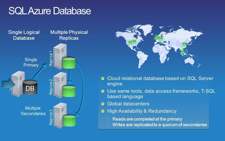 Single Logical Database Multiple Physical Replicas Replica 1 Replica 2 Replica 3 DB