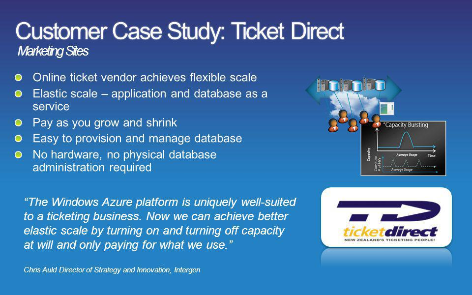 Customer Case Study: Ticket Direct Customer Case Study: Ticket Direct Marketing Sites The Windows Azure platform is uniquely well-suited to a ticketin