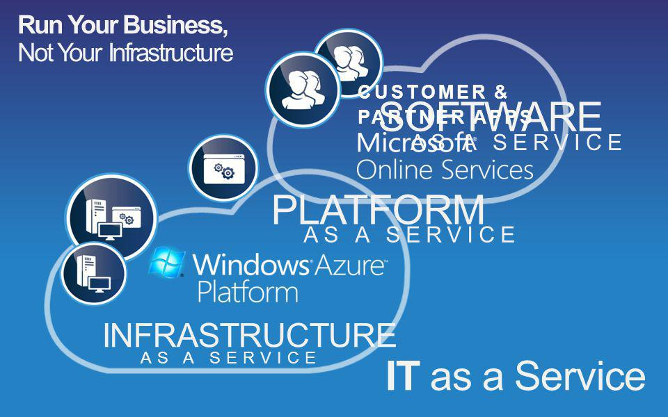 IT as a Service INFRASTRUCTURE AS A SERVICE PLATFORM AS A SERVICE SOFTWARE AS A SERVICE CUSTOMER & PARTNER APPS Run Your Business, Not Your Infrastruc