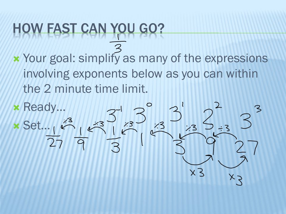 Your goal: simplify as many of the expressions involving exponents below as you can within the 2 minute time limit.