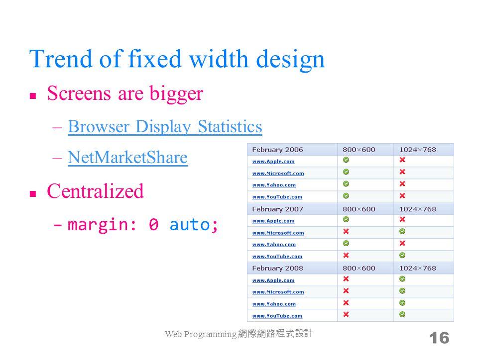 Trend of fixed width design Screens are bigger –Browser Display StatisticsBrowser Display Statistics –NetMarketShareNetMarketShare Centralized –margin
