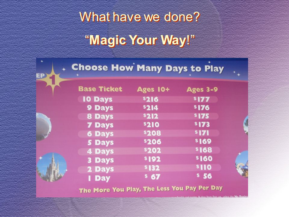 What have we done? Magic Your Way! What have we done? Magic Your Way!