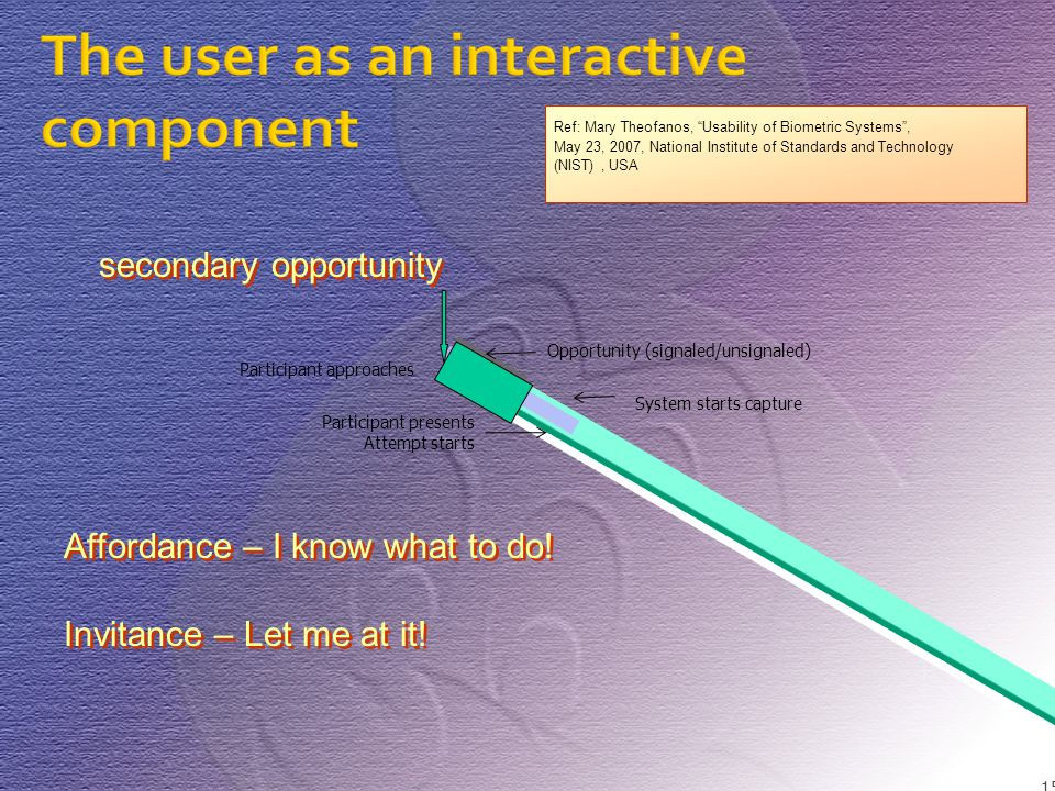 15 Opportunity (signaled/unsignaled) System starts capture Participant approaches Participant presents Attempt starts Ref: Mary Theofanos, Usability o