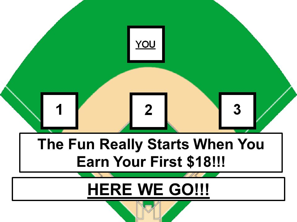 TIME OUT UMP! People in Your 3 x 2 Can Come from 3 Places UPLINE DOWNLINE