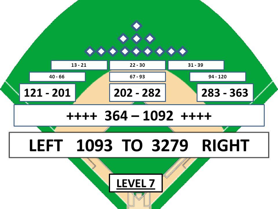 LEVEL 6 121 - 201202 - 282283 - 363 40 - 6667 - 9394 - 120 13 - 2122 - 3031 - 39 ++++ 364 – 1092 ++++