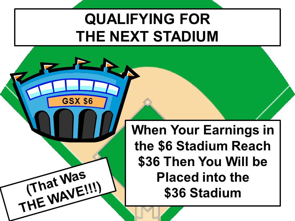 GSX $6.00 POTENTIAL IN THIS STADIUM PER POSITION $927.30