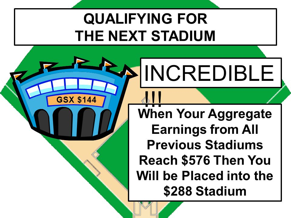 QUALIFYING FOR THE NEXT STADIUM GSX $72 When Your Aggregate Earnings from the $6, $36 and $72 Stadiums Reach $288 Then You Will be Placed into the $14