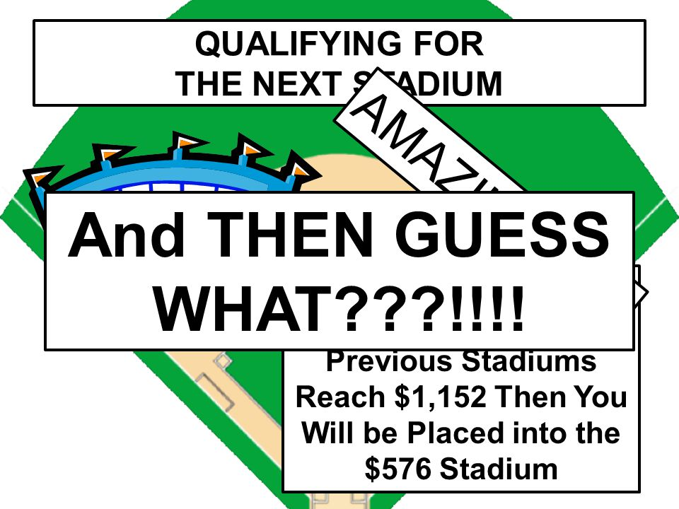 QUALIFYING FOR THE NEXT STADIUM GSX $144 When Your Aggregate Earnings from All Previous Stadiums Reach $576 Then You Will be Placed into the $288 Stad