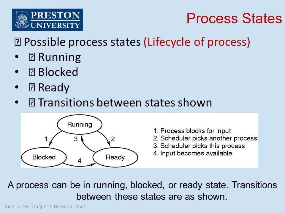 A process can be in running, blocked, or ready state. Transitions between these states are as shown. Process States Intro To OS, Chapter 2 By Rana Ume