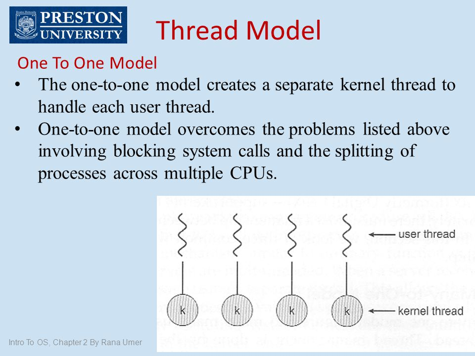 Thread Model Intro To OS, Chapter 2 By Rana Umer One To One Model The one-to-one model creates a separate kernel thread to handle each user thread. On