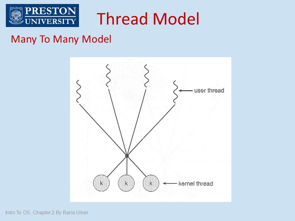 Thread Model Intro To OS, Chapter 2 By Rana Umer Many To Many Model