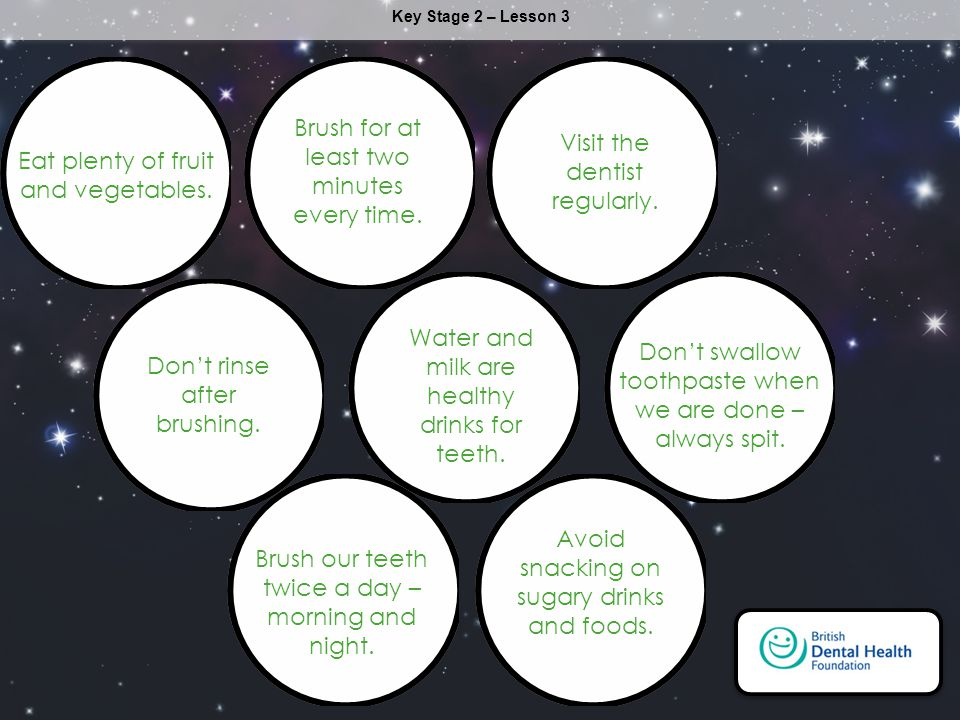 Key Stage 2 – Lesson 3 Brush our teeth twice a day – morning and night.