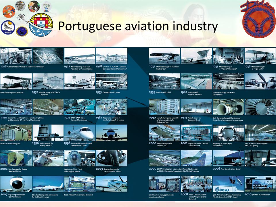 Portuguese aviation industry