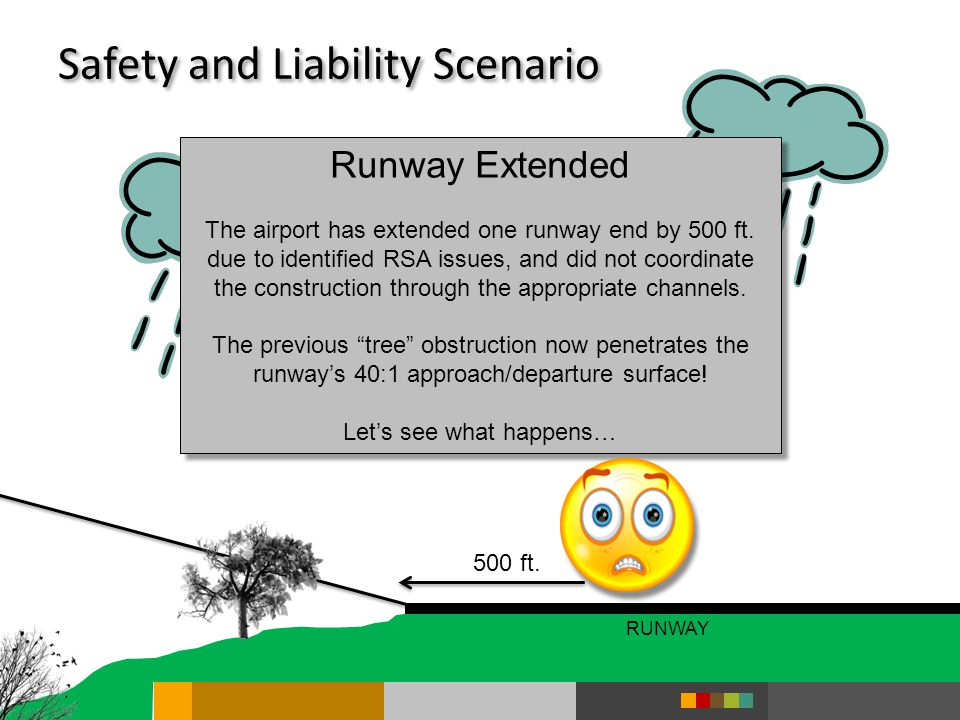 Safety and Liability Scenario Runway Extended The airport has extended one runway end by 500 ft.