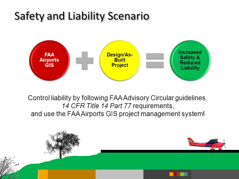 FAA Airports GIS Design/As- Built Project Increased Safety & Reduced Liability Safety and Liability Scenario Control liability by following FAA Advisory Circular guidelines, 14 CFR Title 14 Part 77 requirements, and use the FAA Airports GIS project management system!