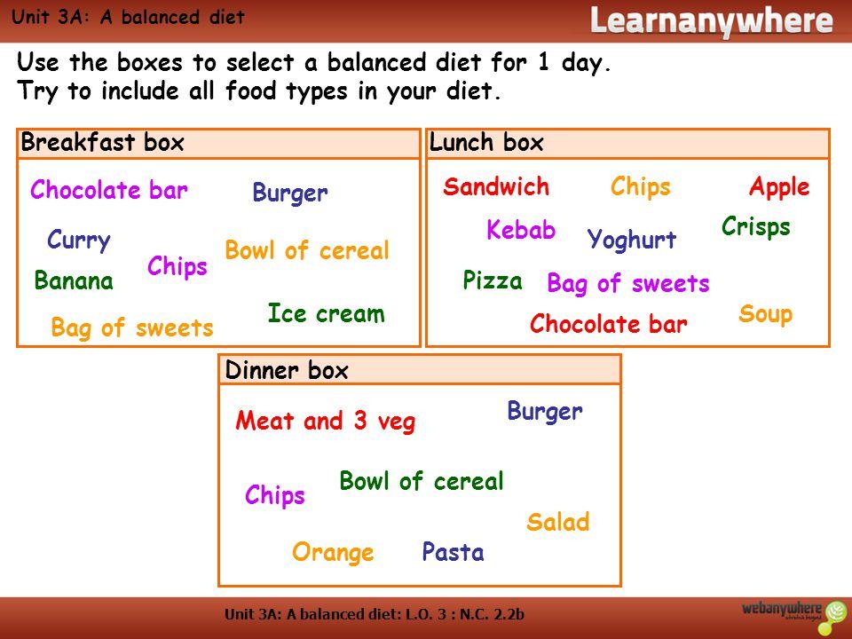Unit 3A: A balanced diet: L.O. 3 : N.C.