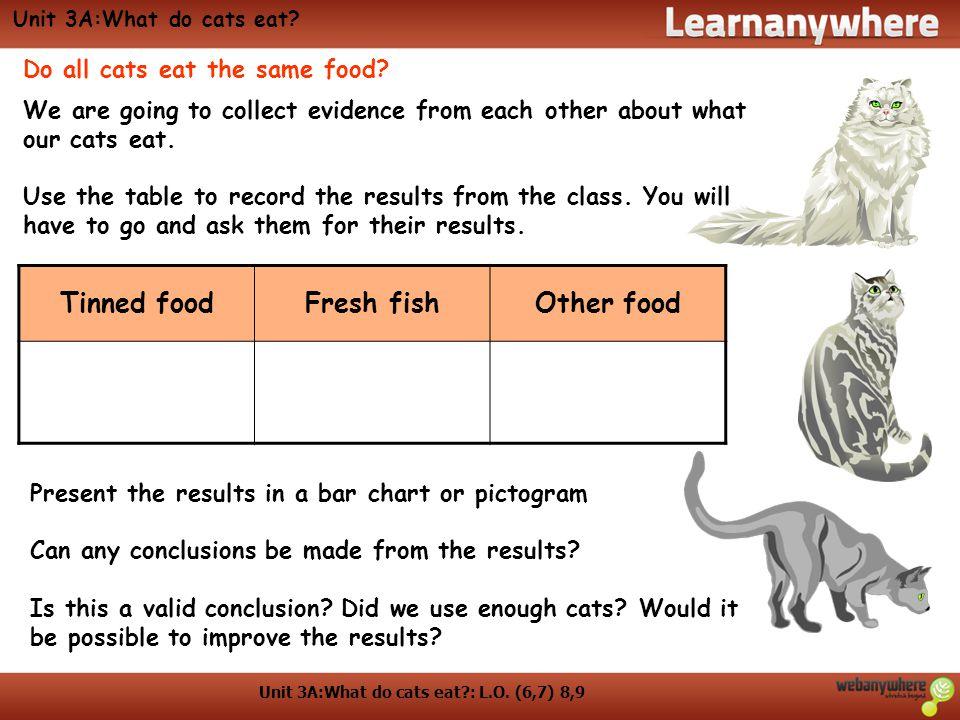 Unit 3A:What do cats eat : L.O. (6,7) 8,9 Unit 3A:What do cats eat.