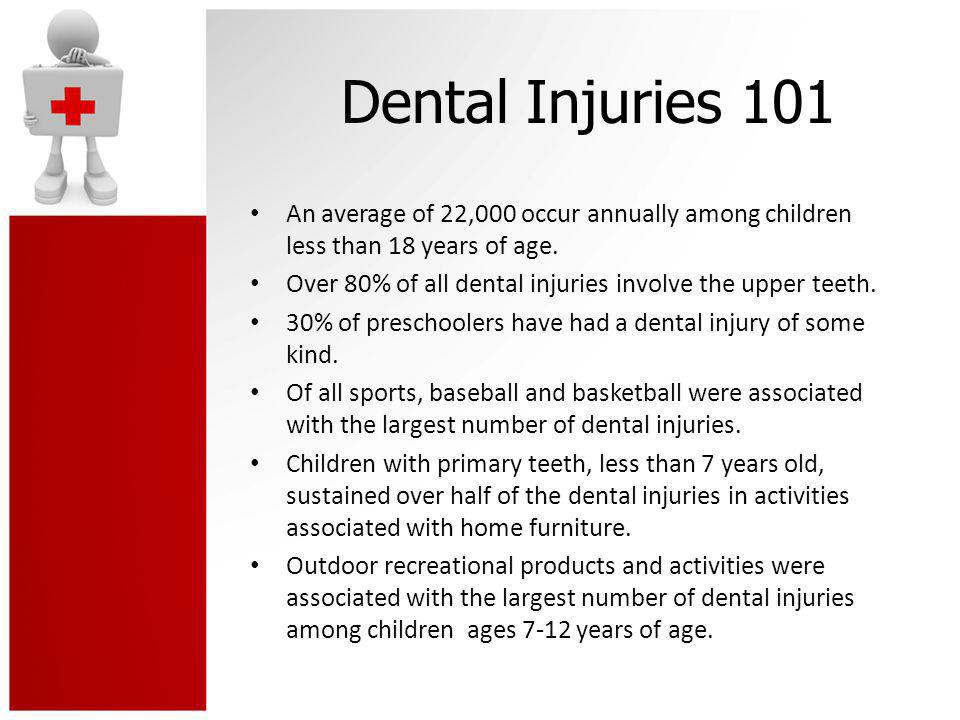 An average of 22,000 occur annually among children less than 18 years of age. Over 80% of all dental injuries involve the upper teeth. 30% of preschoo