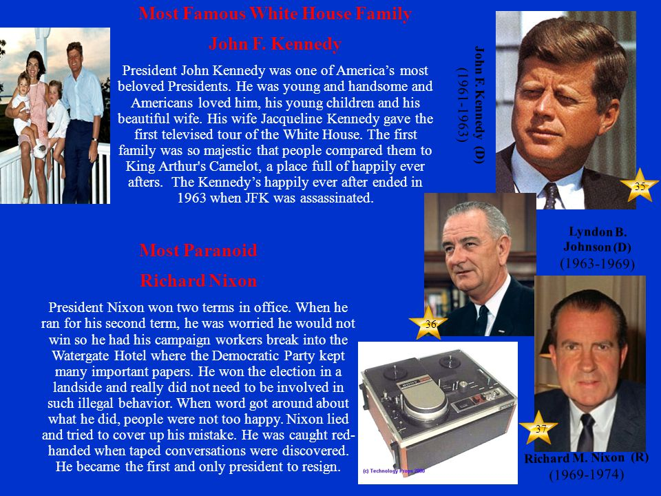 36 37 35 John F. Kennedy (D) (1961-1963) Lyndon B.