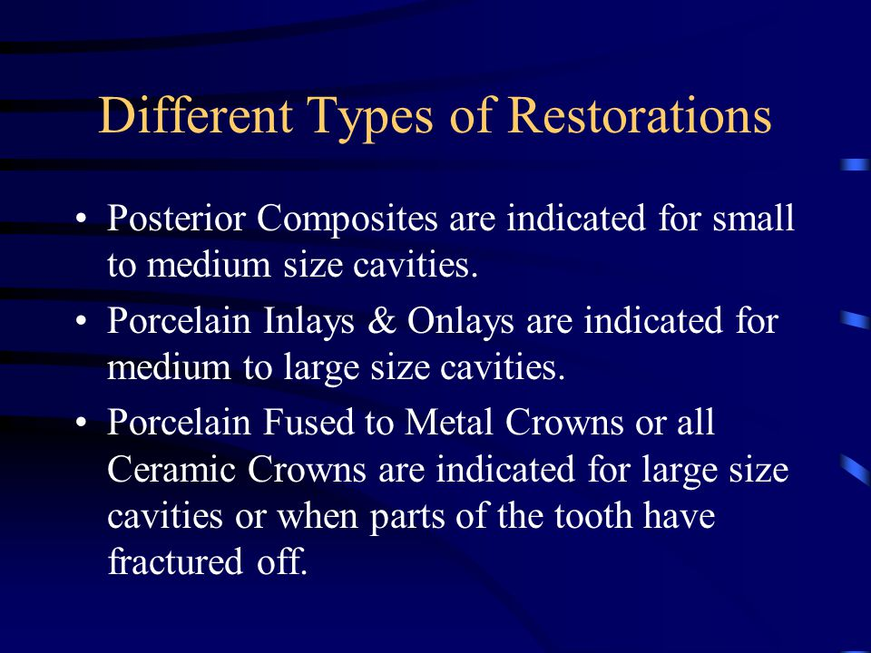 Different Types of Restorations Posterior Composites are indicated for small to medium size cavities.