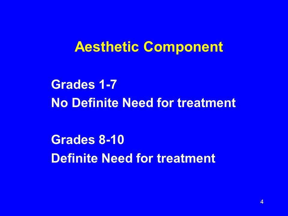 Aesthetic Component Grades 1-7 No Definite Need for treatment Grades 8-10 Definite Need for treatment 4