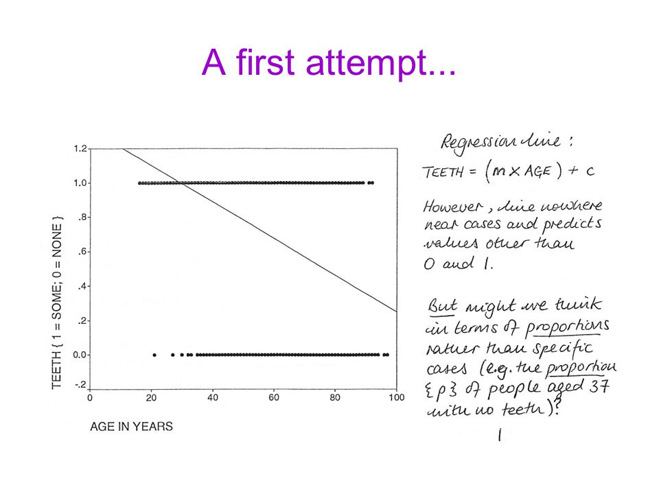 Statistical significance Note that B, B 1 and B 2 in the above all have attached significance values (p-values), which indicate whether the effect of the variable in question is statistically significant (or, more specifically, how likely it is that an effect of that magnitude would have occurred simply as a consequence of sampling error).