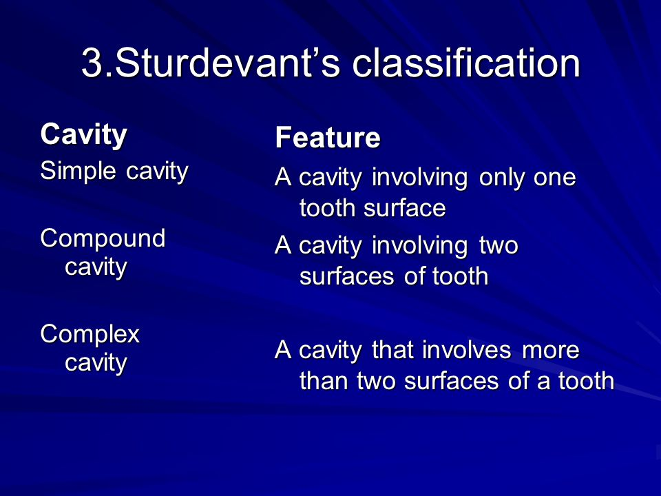 3.Sturdevants classification Cavity Simple cavity Compound cavity Complex cavity Feature A cavity involving only one tooth surface A cavity involving