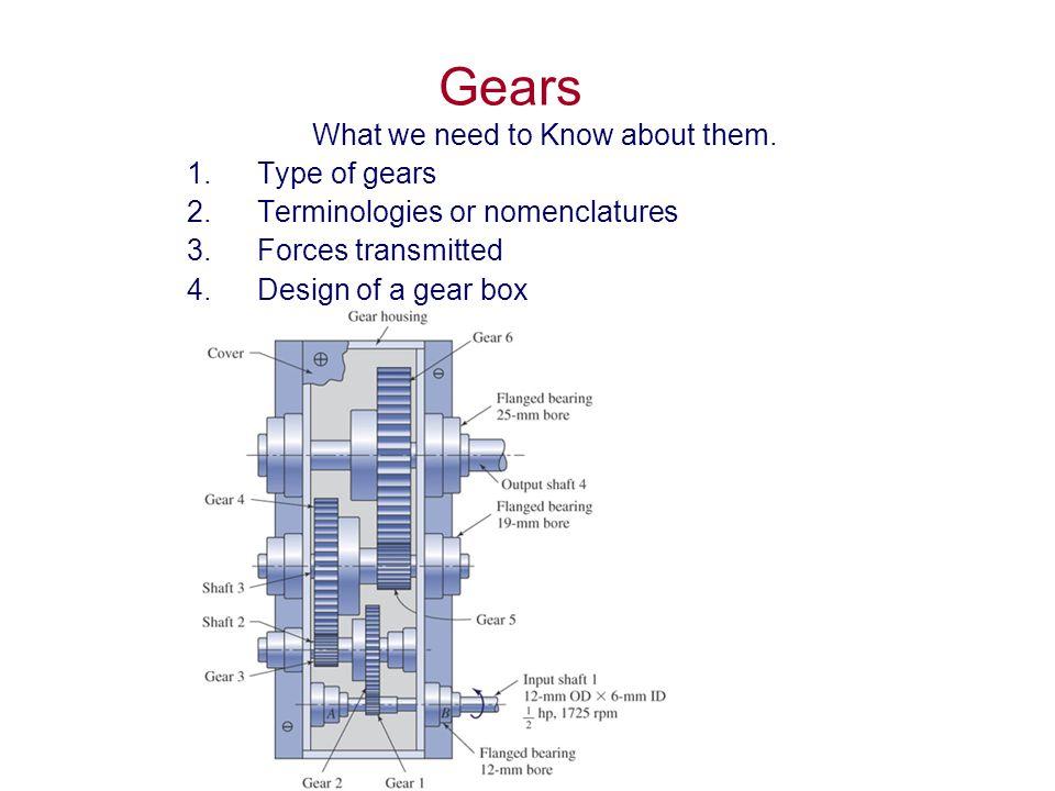 Gear Box Design