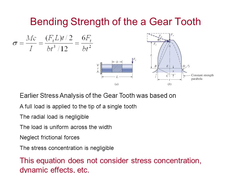 Bending Strength of the a Gear Tooth Earlier Stress Analysis of the Gear Tooth was based on A full load is applied to the tip of a single tooth The ra