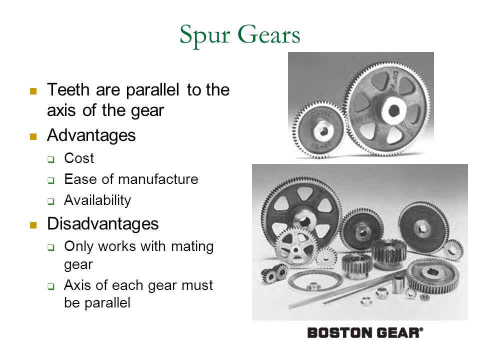 Spur Gears Teeth are parallel to the axis of the gear Advantages Cost Ease of manufacture Availability Disadvantages Only works with mating gear Axis