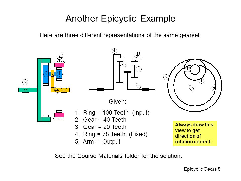 Epicyclic Gears 9 Epicyclic Tips OUTIN 1 IN 2 If you encounter a gear assembly with two inputs, use superposition.