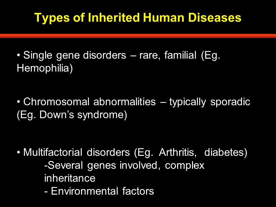Types of Inherited Human Diseases Single gene disorders – rare, familial (Eg.