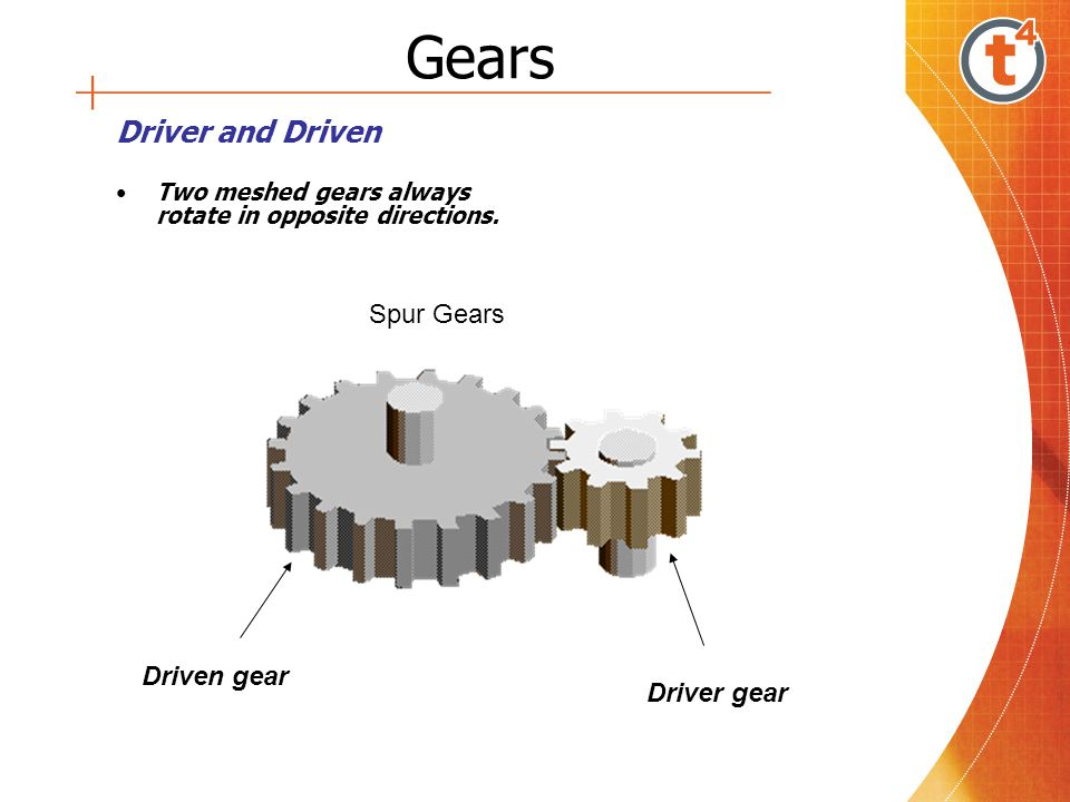 Gears Driver and Driven Two meshed gears always rotate in opposite directions.