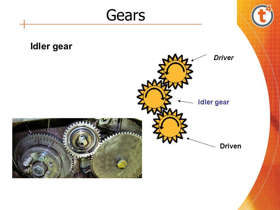 Gears Idler gear Driver Driven Idler gear