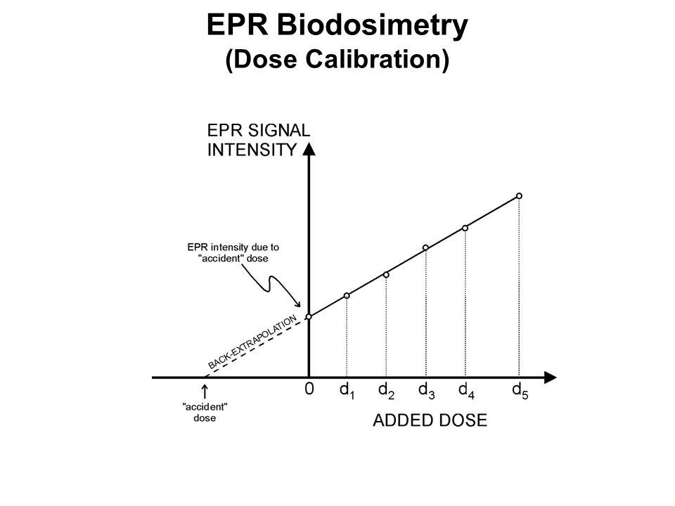 EPR Biodosimetry (Dose Calibration)