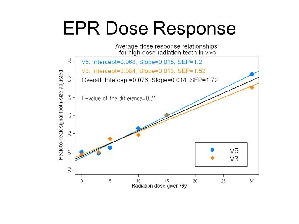 EPR Dose Response