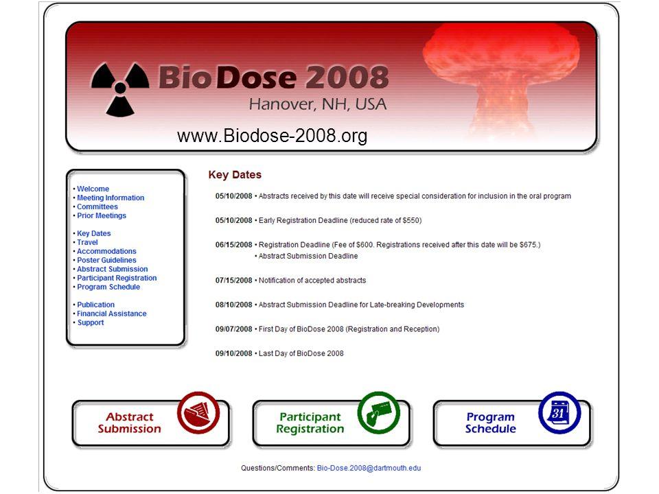 www.Biodose-2008.org