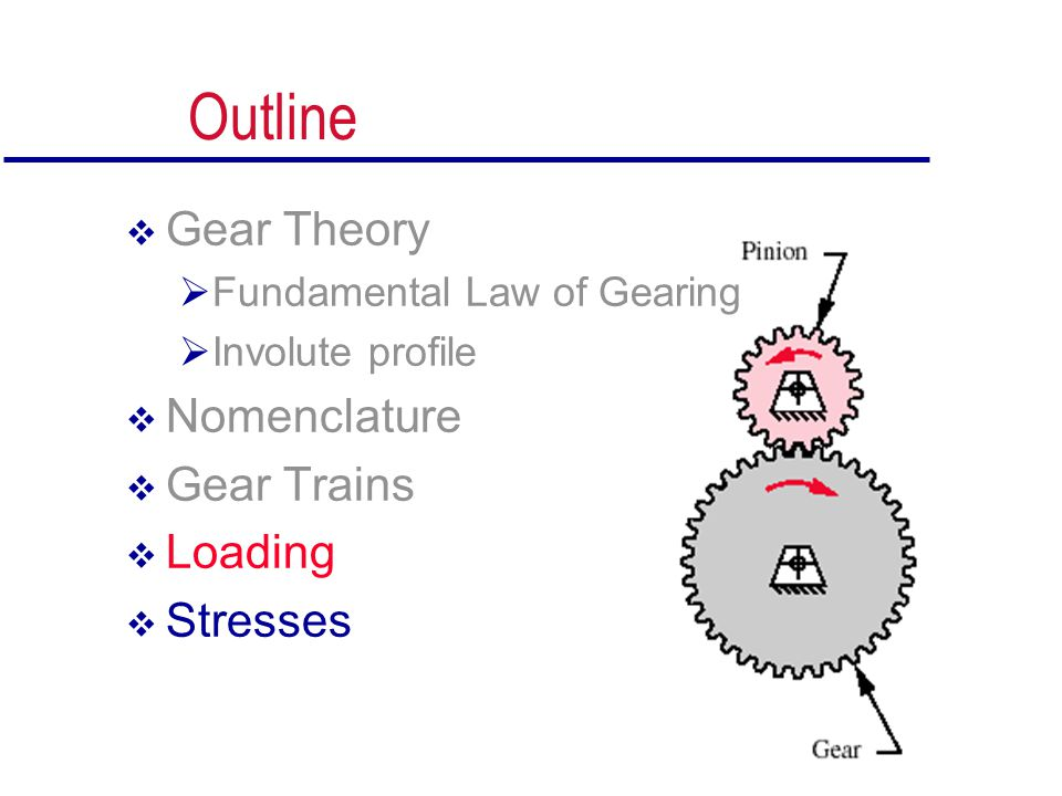 Outline Gear Theory Fundamental Law of Gearing Involute profile Nomenclature Gear Trains Loading Stresses