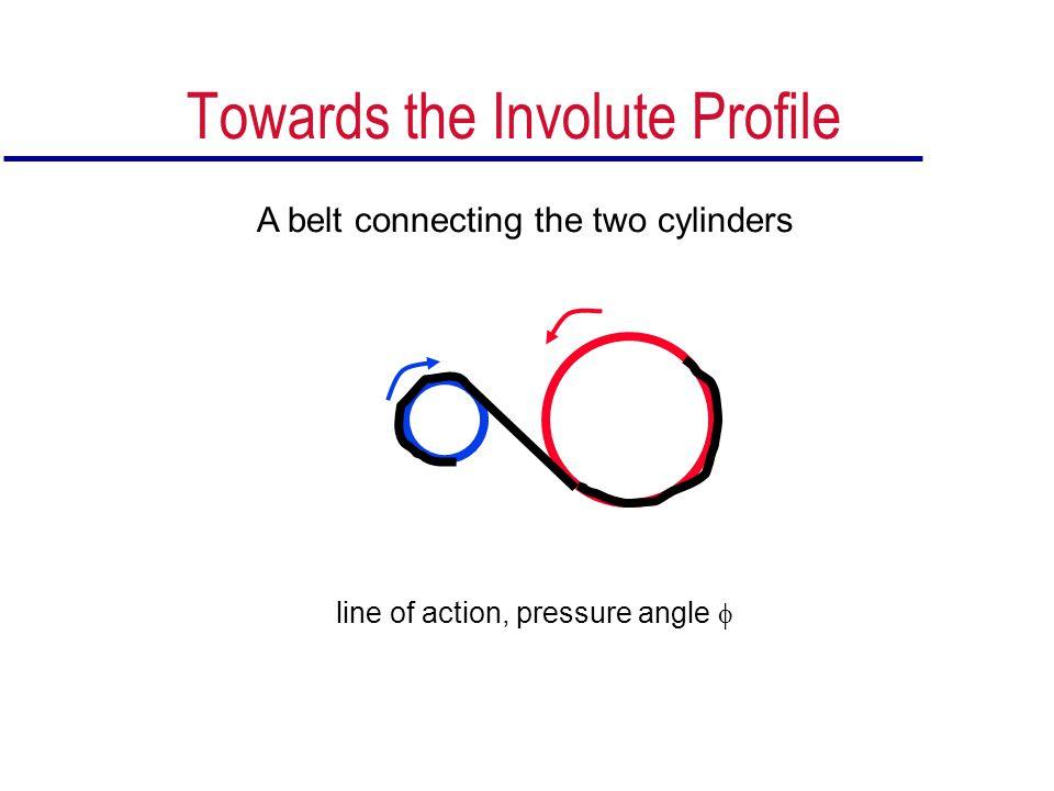 The Involute Profile